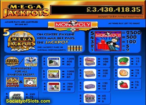 Mega Jackpots Monopoly Slot Machine From Igt
