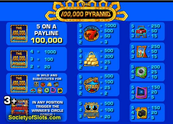 100,000 Pyramid™ Slot Machine Game to Play Free in IGTs Online Casinos