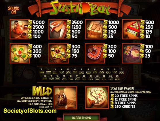 Sushi Cat Slot Machine - Play Now for Free or Real Money