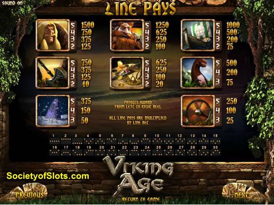 Viking Age Slot Machine Free Play Demo Game